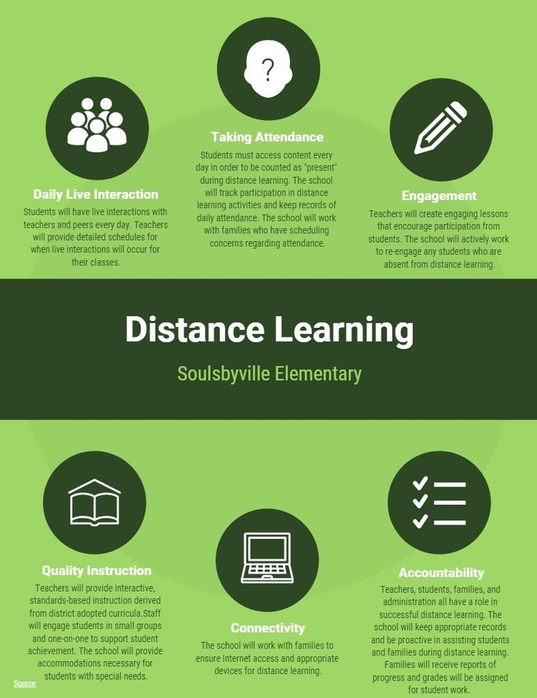 Starting the Year with Distance Learning